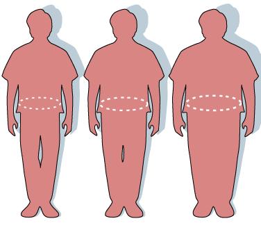 5 Habitos que te hacen engordar