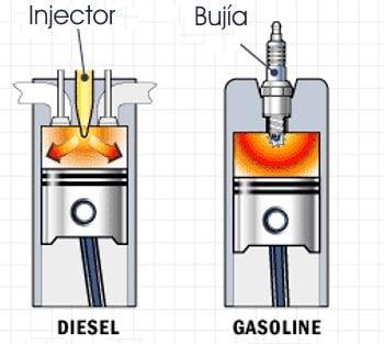 Diesel versus Gasolina