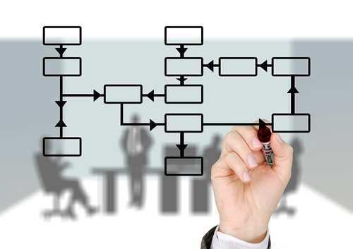 licenciatura en administración de empresas virtual