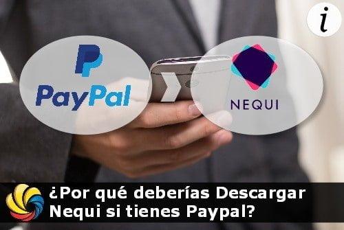 pasar dinero de Paypal a Nequi