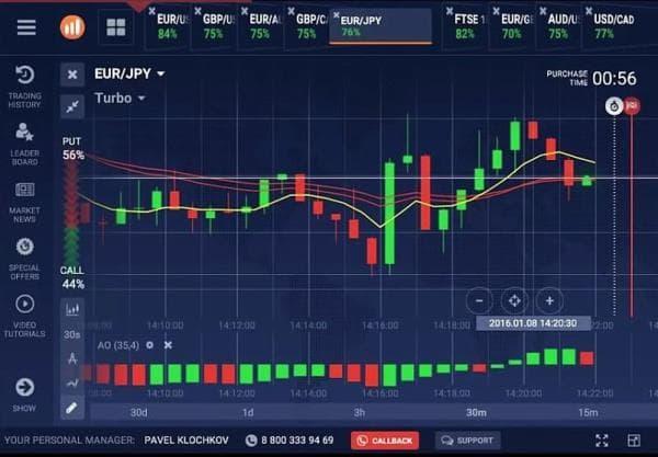 la plataforma más reconocida para trading