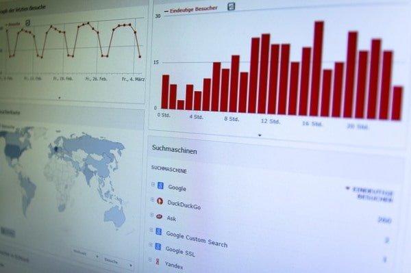 la Importancia de la analítica